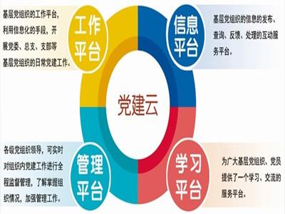 亚讯威视智慧党建平台为智慧党建发展完善而生