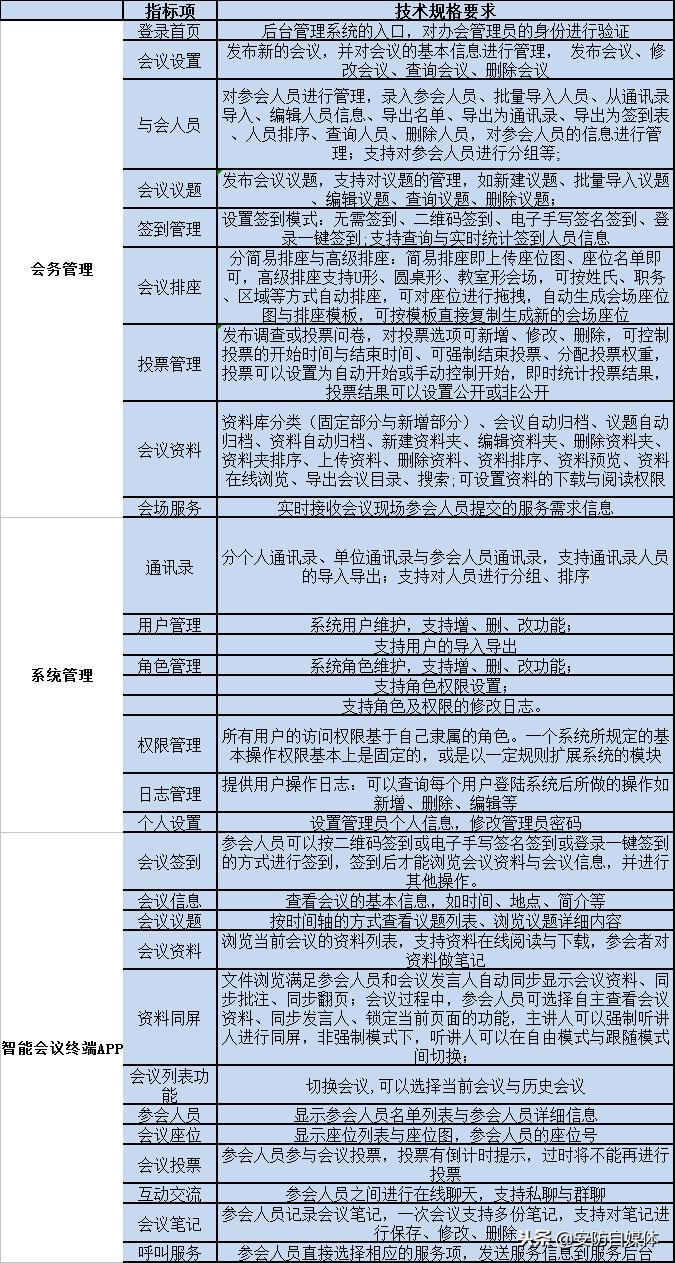 无纸化会议系统方案